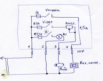 The electric circuit of a vacuum vessel